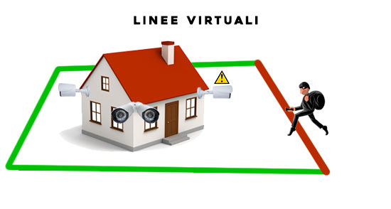 Linee Crossing Dahua