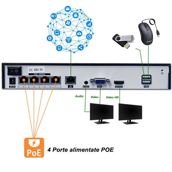 Network video recorder 4 canali 4 Porte POE 5 MPX