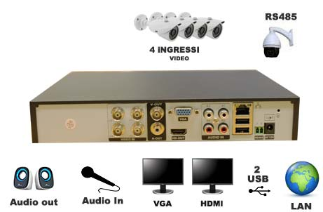Schema ADVR 4 ingressi audio, 4 ingressi video, rs485, hdmi, vga